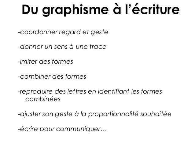 Du graphisme à l'écriture -coordonner regard et geste -donner un sens à une trace -imiter des formes -combiner des formes ...