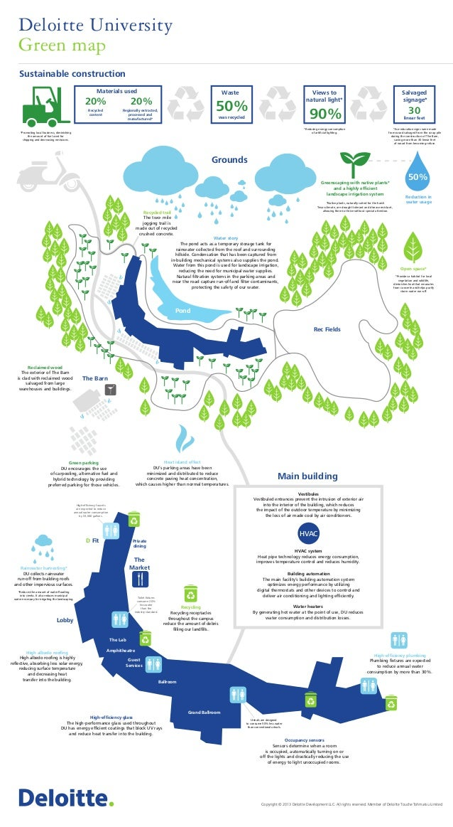Deloitte University Green Map - Every Day is Earth Day