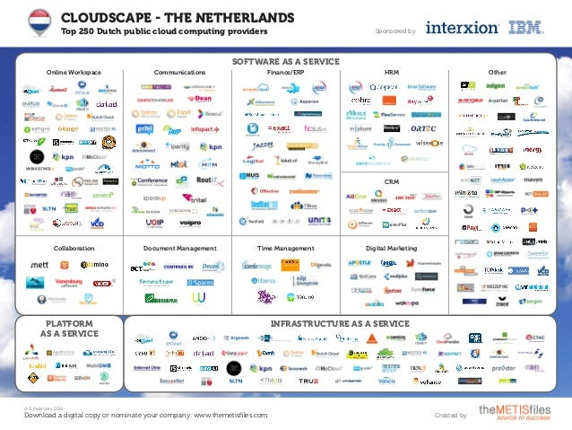 CLOUDSCAPE - THE NETHERLANDS Top 250 Dutch public cloud computing providers Sponsored by Download a digital copy or nomina...