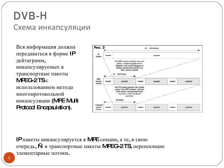 DVB-H Схема инкапсуляции IP