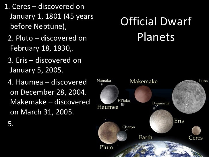 information about dwarf planets - photo #5