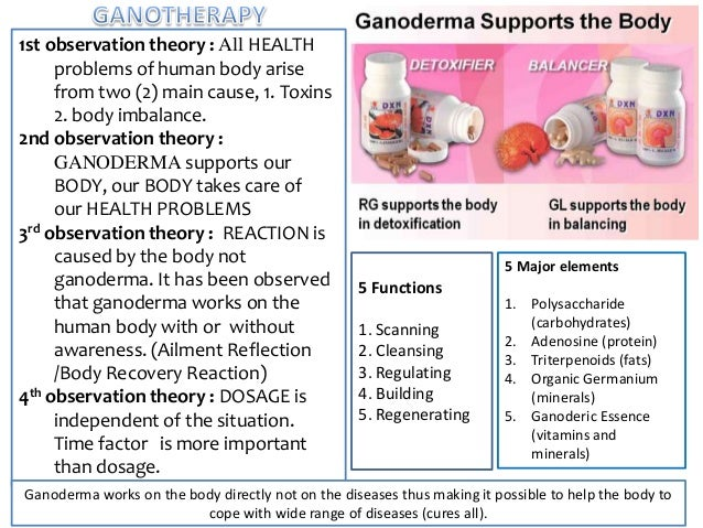 1st observation theory : All HEALTH problems of human body arise from two (2) main cause, 1. Toxins 2. body imbalance. 2nd...