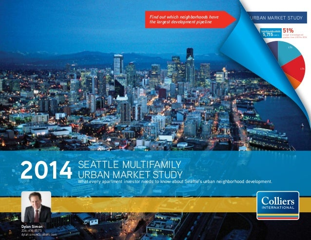 2014 Seattle Multifamily urban market study Capitol Hill/Eastlake 34% 35% 7% 25% 2014 2015 2016 2017 Future Downtown CBD 3...
