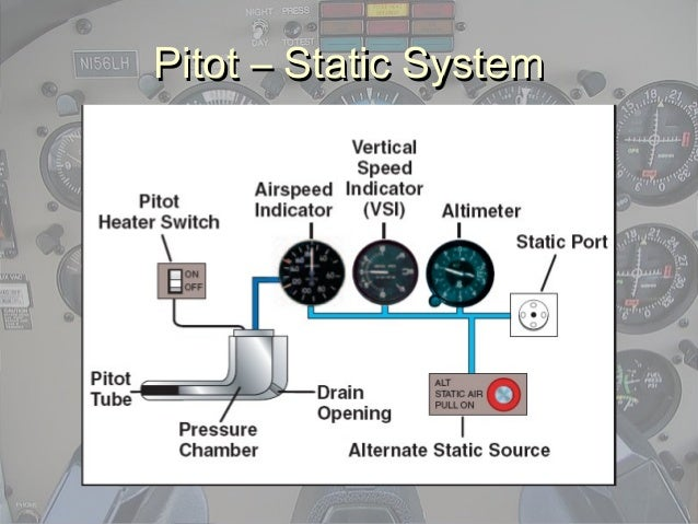 aircraft instruments system reviewer Piston multi-engine instrument refresher, 2-day piston aviation training intended for instrument rated pilots in piston-powered, multi-engine aircraft.