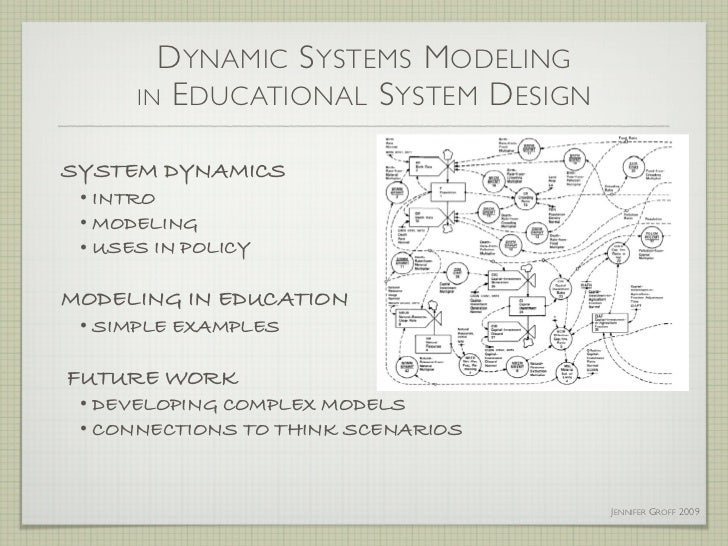 D YNAMIC S YSTEMS M ODELING      IN E DUCATIONAL S YSTEM D ESIGNSYSTEM DYNAMICS • INTRO • MODELING • USES IN POLICYMODELIN...