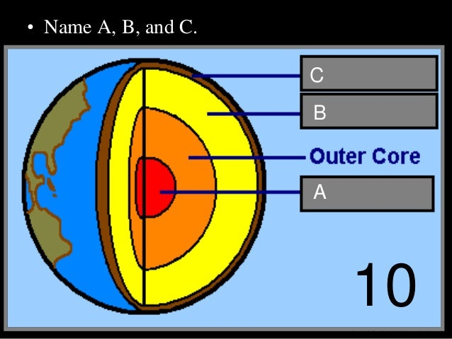 Dynamic Earth PowerPoint Quiz Game, Geology Topics Lesson PowerPoint