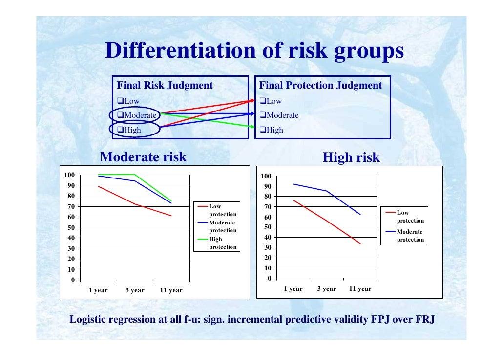hcr 20 risk assessment pdf