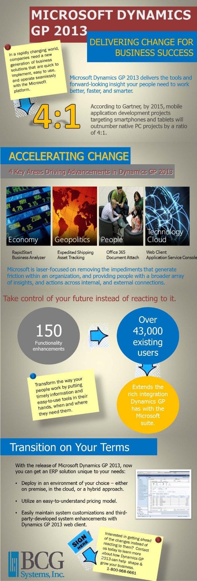 Microsoft Dynamics GP 2013 - Delivering Change for Business Success