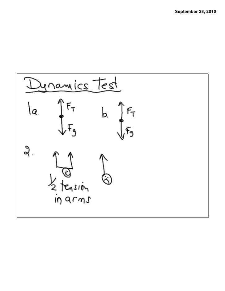 Dynamics test