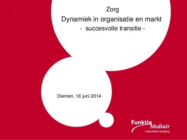 FM 20151 Zorg Dynamiek in organisatie en markt - succesvolle transitie - Diemen, 16 juni 2014