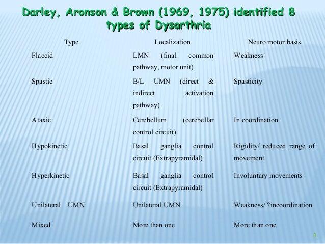 examples compare contrast essay topics