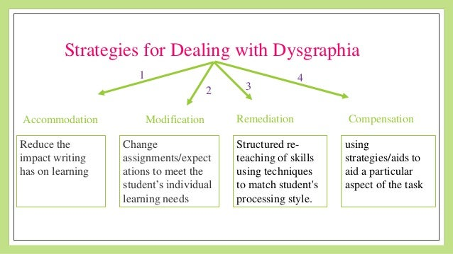 Dysgraphia help for adults