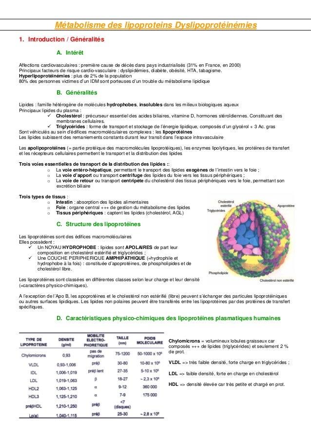 Métabolisme des lipoproteins Dyslipoprotéinémies1. Introduction / Généralités                  A. IntérêtAffections cardio...