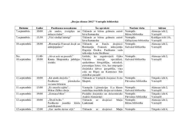 """""""Dzejas dienas 2012"""" Ventspils bibliotēkā   Datums       Laiks       Pasākuma nosaukums                      Īss apraksts ..."""