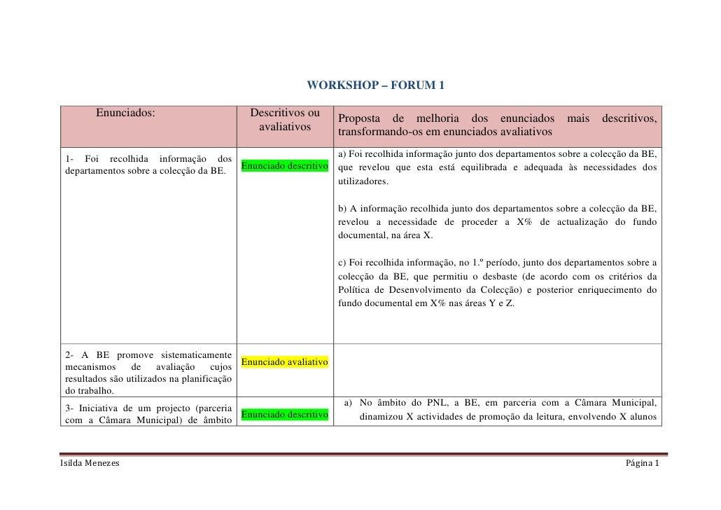 WORKSHOP – FORUM 1          Enunciados:                       Descritivos ou      Proposta de melhoria dos enunciados     ...