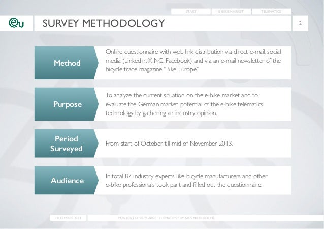 Online survey master thesis