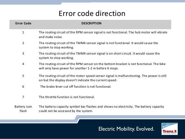 Tranzx errorcodes for Motor trend app not working