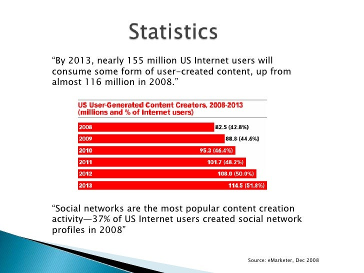 user-generated-content-6-728. ...
