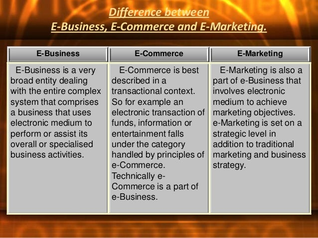 marketing and e commerce business Electronic business (known as e-business) is more general than e-commerce and deals with all facets of conducting business online an education in this field is specifically focused on adapting business models to incorporate online strategies.