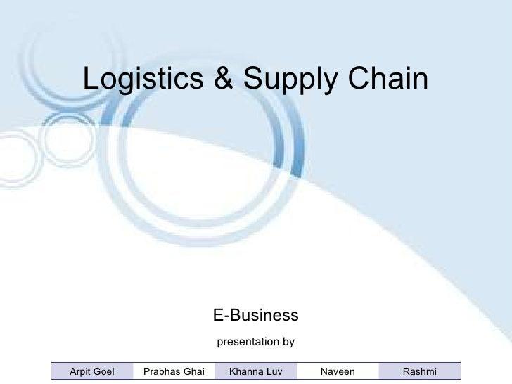 Logistics & Supply Chain E-Business presentation by Arpit Goel Prabhas Ghai Khanna Luv Naveen Rashmi