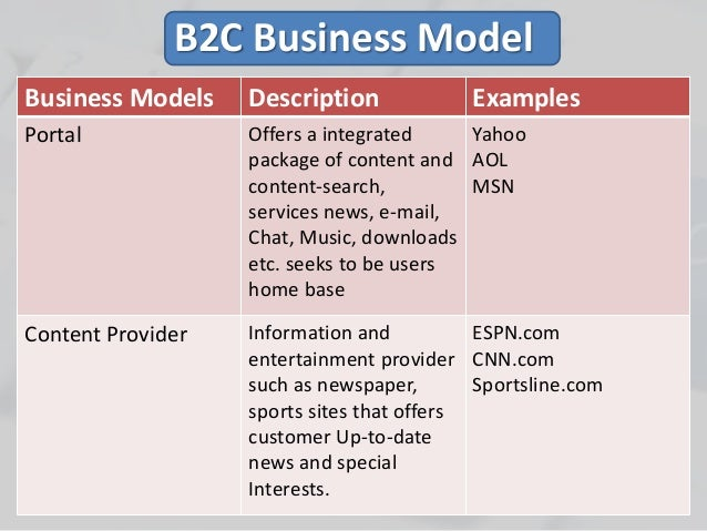 Transaction broker business model