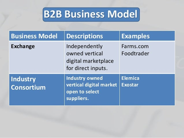 business to business and b2b e marketplace B2b marketplace solutions enable business to gather information about their buying patterns, allowing the improvement of resources and the reduction of corporate spending in addition, suppliers find a way to better provide the needs of their customers.