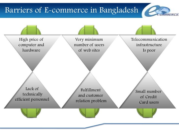 m commerce in bangladesh