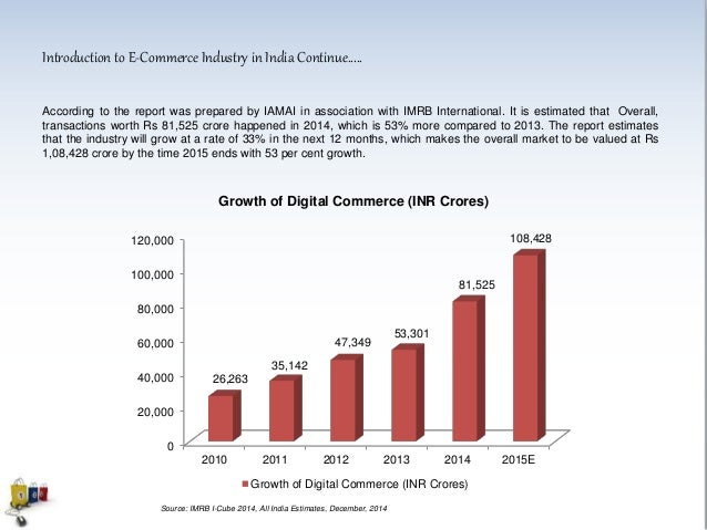 ecommerce in india essay Ecommerce future prospects in indian business information technology essay as a result of globalization and revolutionized technology and in many ways its feature, the term e-commerce represents the edge of success in this modern age computers and technology e-commerce is one of the most important facets of the.