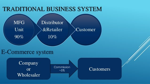 e commerce advantages disadvantages e r diag process flow