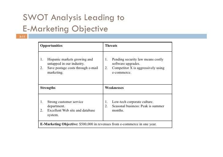 strategic plan part ii swott analysis 2 essay
