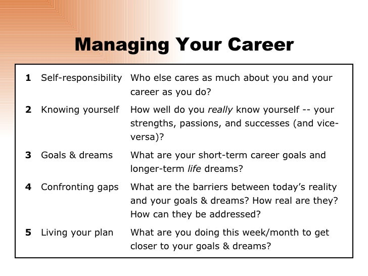 Delightful What Are Your Career Goals. Term And Long Term Career Goals Essay . What  Are Your Career Goals  What Are Your Career Goals