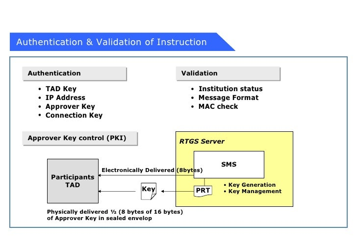introduction of value education in the curriculum essay