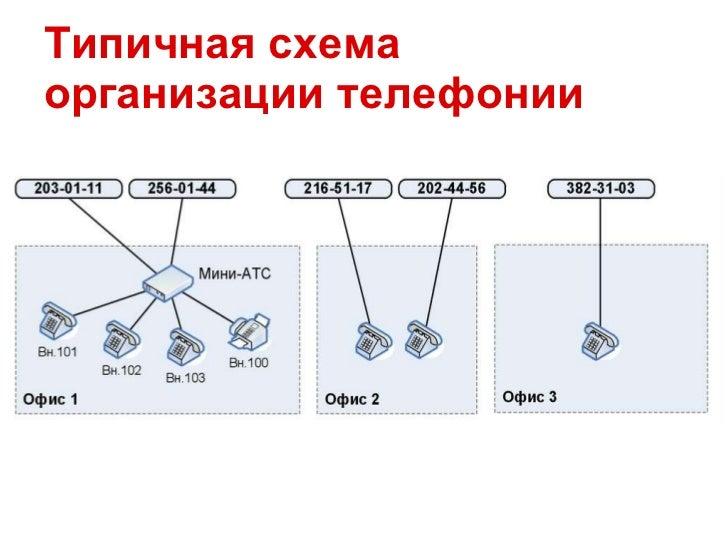 5. Типичная схема