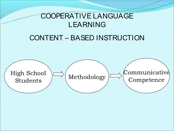 COOPERATIVE LANGUAGE               LEARNING     CONTENT – BASED INSTRUCTIONHigh School                 Communicative      ...