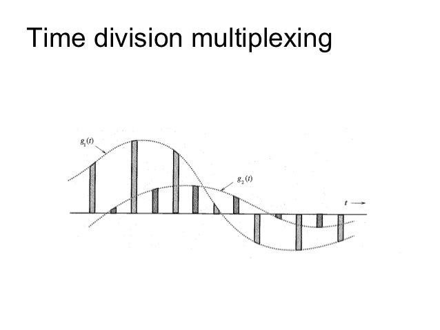Engineering science lesson 11