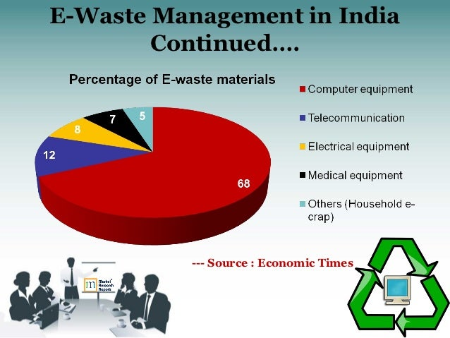 essay on management of waste materials