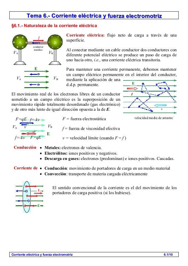 Corriente eléctrica y fuerza electromotriz 6.1/10 TTTeeemmmaaa 666...--- CCCooorrrrrriiieeennnttteee eeellléééccctttrrriii...