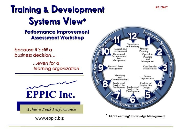 T raining &  D evelopment  S ystems  V iew* Performance Improvement  Assessment Workshop because it's still a  business de...