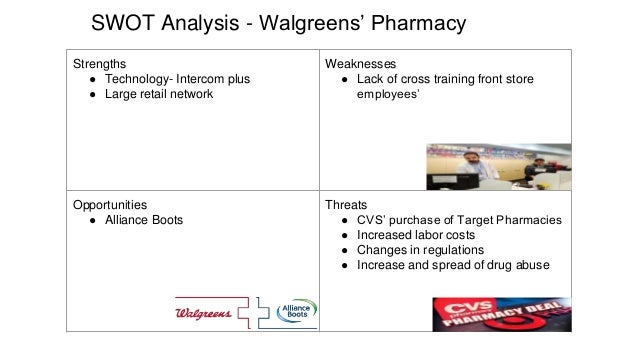 walgreens co swot analysis