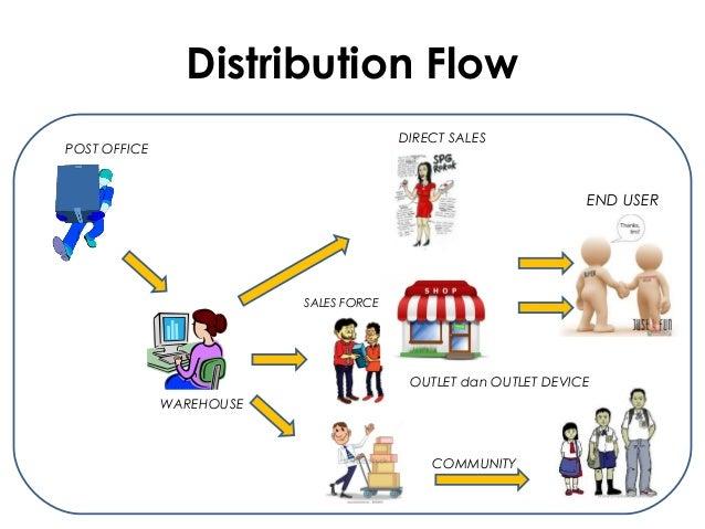 distribution flow