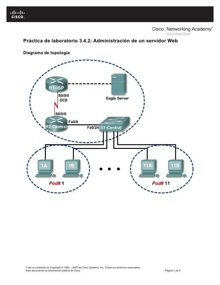 Práctica de laboratorio 3.4.2: Administración de un servidor Web  Diagrama de topología      Todo el contenido es Copyrigh...