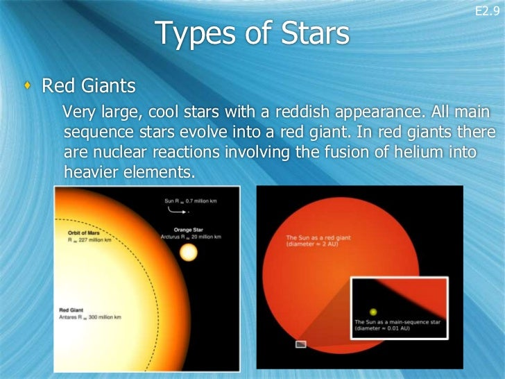 E2.9                Types of Stars Red Giants    Very large, cool stars with a reddish appearance. All main    sequence s...