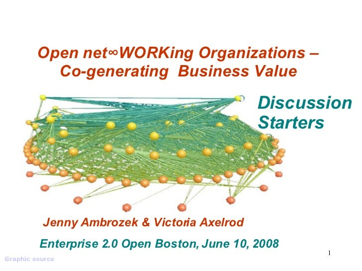 Open netWORKing Organizations Co-generating Business Value
