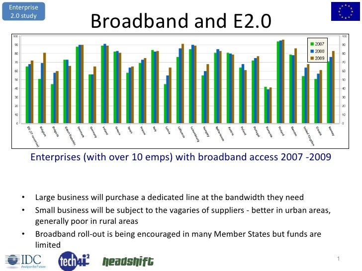 Broadband and E2.0<br />Enterprises (with over 10 emps) with broadband access 2007 -2009<br />Large business will purchase...