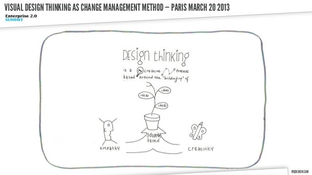 VISUAL DESIGN THINKING AS CHANGE MANAGEMENT METHOD — PARIS MARCH 20 2013                                                  ...