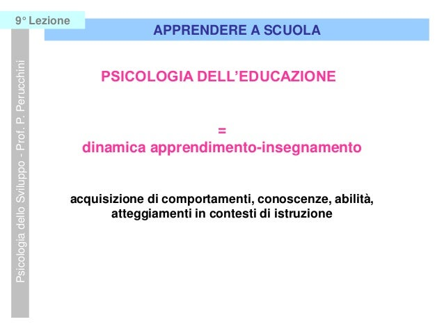= dinamica apprendimento-insegnamento acquisizione di comportamenti, conoscenze, abilità, atteggiamenti in contesti di ist...