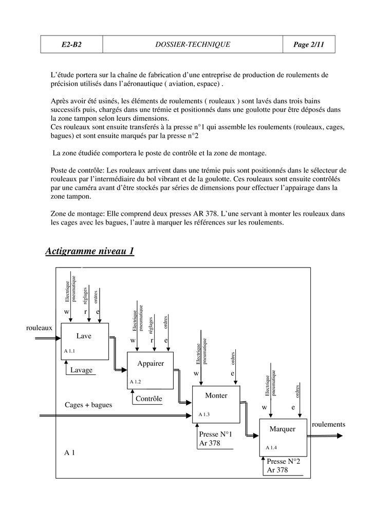 E2-B2                                                          DOSSIER-TECHNIQUE                                   Page 2/...