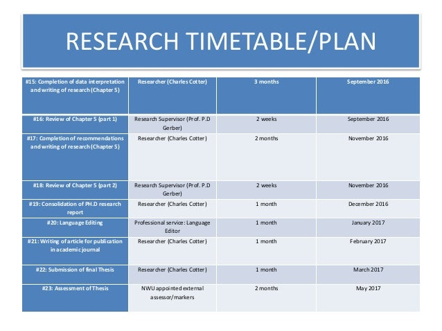 Phd proposal timetable