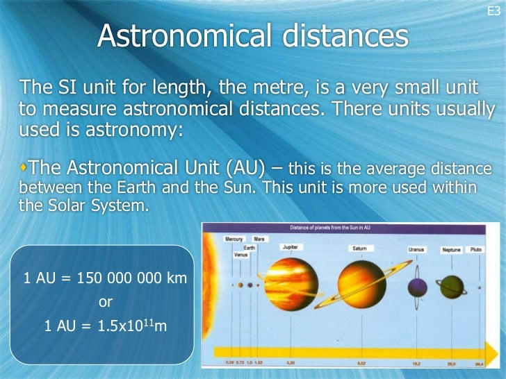 E3          Astronomical distancesThe SI unit for length, the metre, is a very small unitto measure astronomical distances...