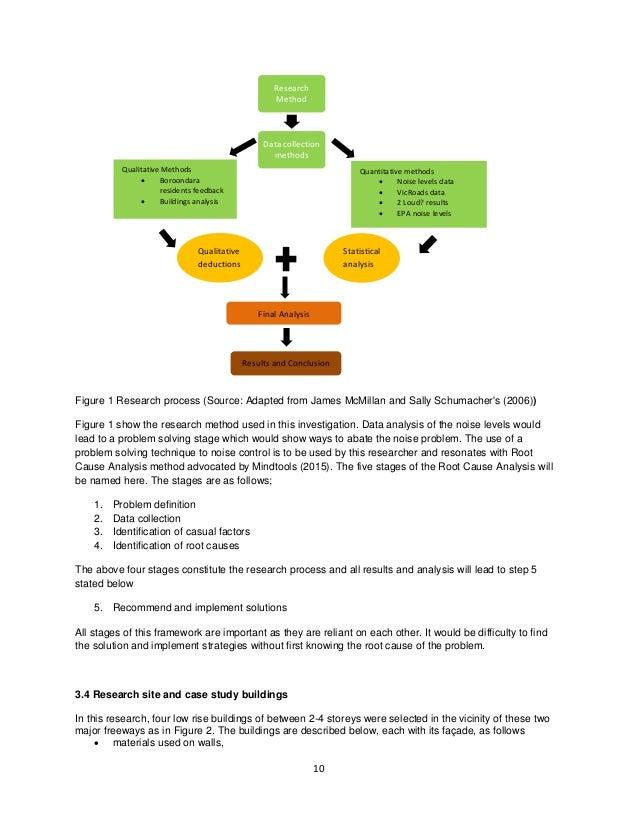 University of idaho master thesis